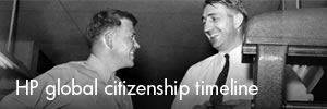HP global citizenship timeline