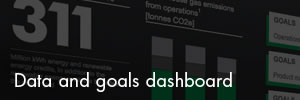 Data and goals dashboard