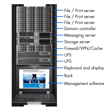 Rack Images