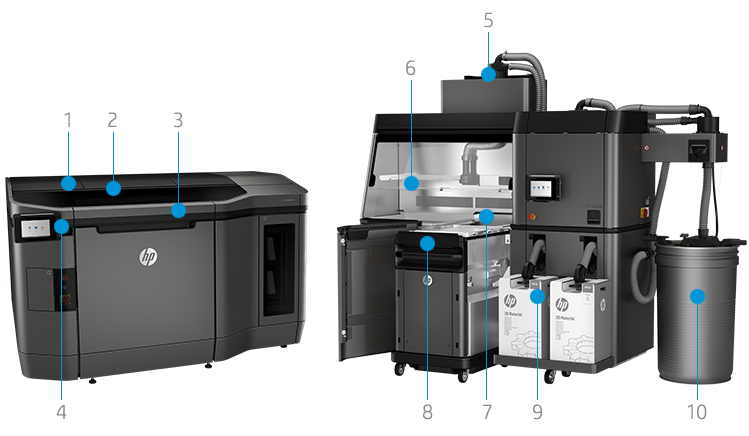 Meet the HP Jet Fusion 3D 4210/4200/3200 Printing Solution