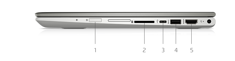 "Pavilion x360 14"" right side ports"