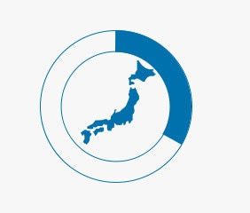 Icon of a circle graphic to represent 33% with Japan country in the middle