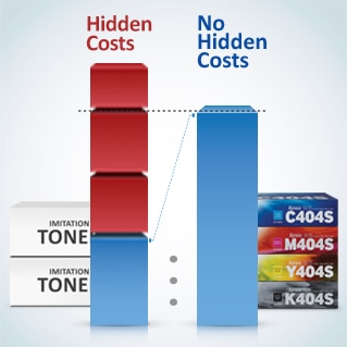 Imitation Toner Cartridges Cost 20% More