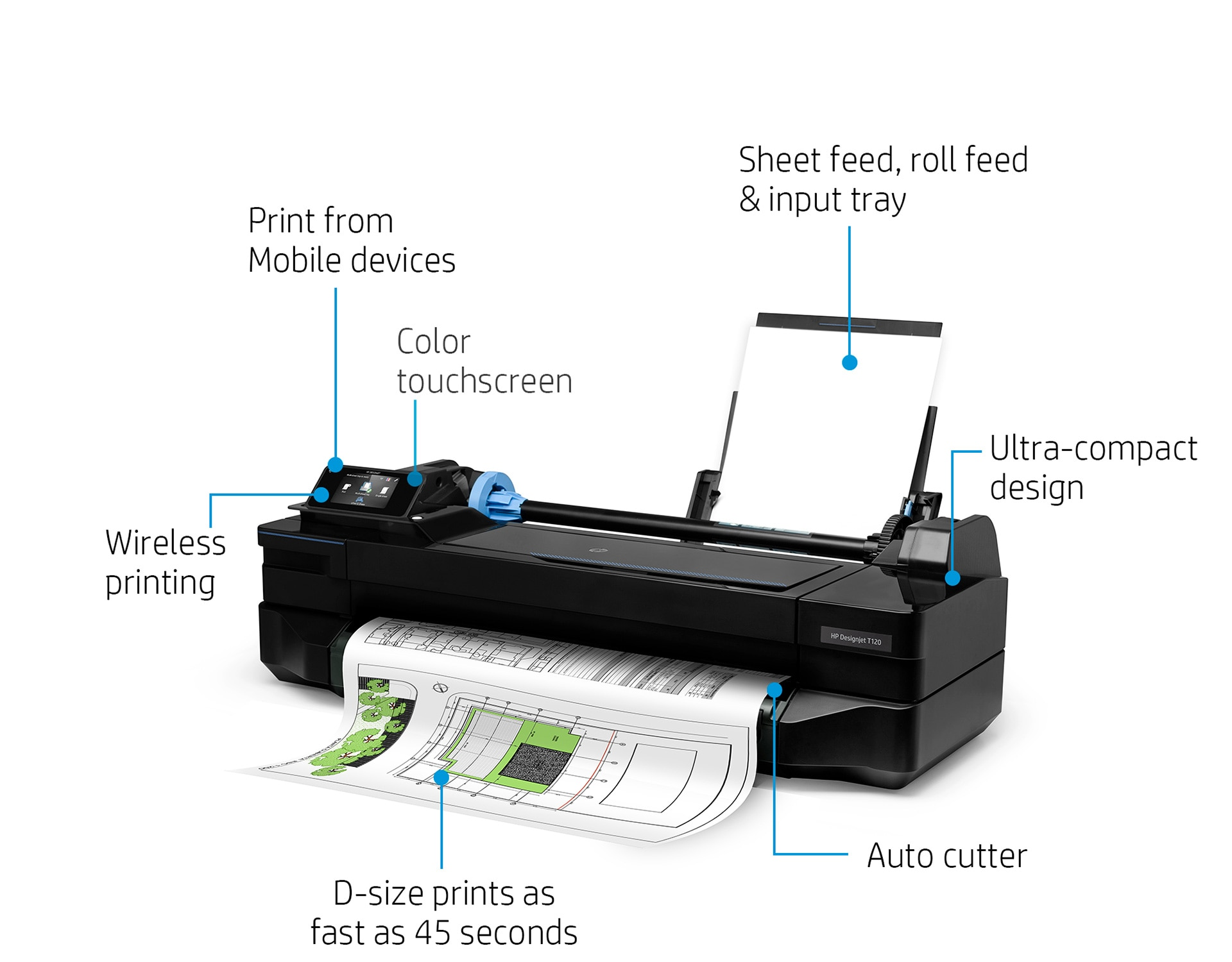 HP DesignJet T120 Large Format Color Compact Wireless Plotter Printer - 24""