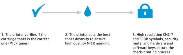 Print high-quality MICR marking and symbols.