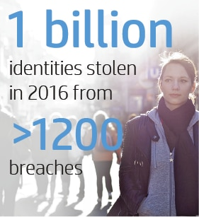 1 billion identities stolen in 2016
