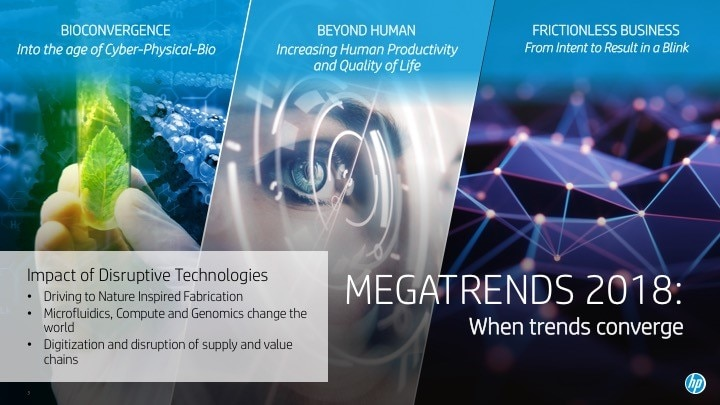 MEGATRENDS 2018: when trends converge