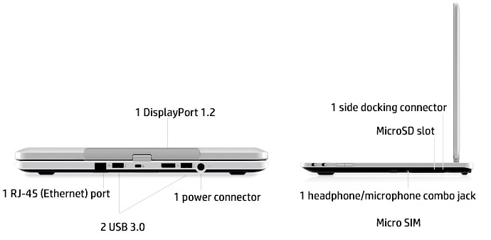 HP EliteBook Revolve notebook comes with enterprise ports including Ethernet, DisplayPort, USB