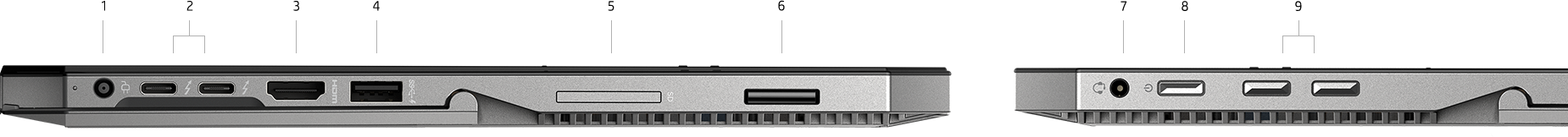 Side view of x2 with ports